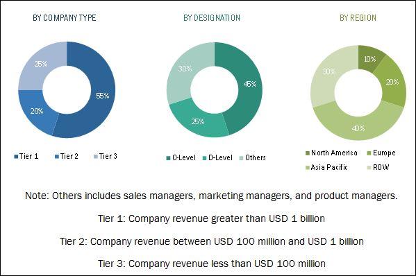 quantitative analysis of market data a primer pdf downloaf