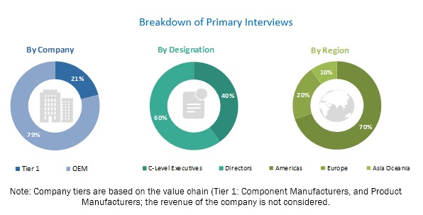 Mining Remanufacturing Components Market