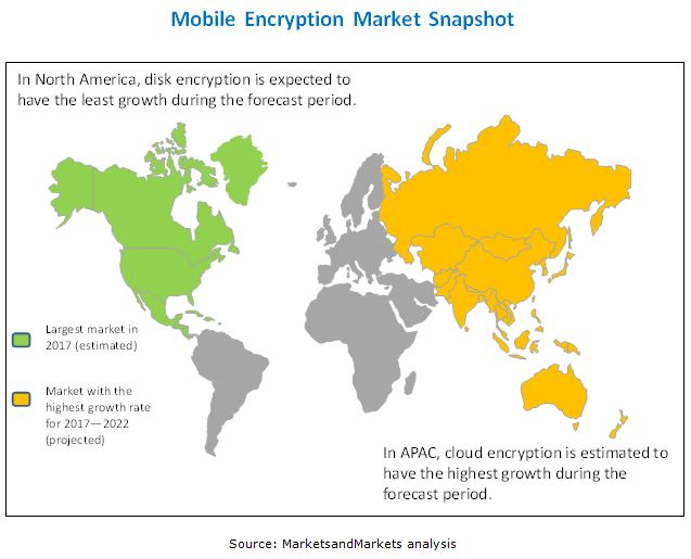 Mobile Encryption Market