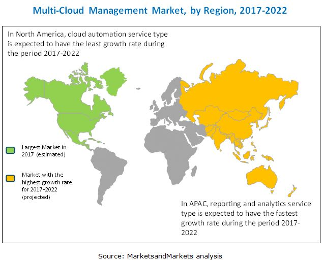 Multi-Cloud Management Market