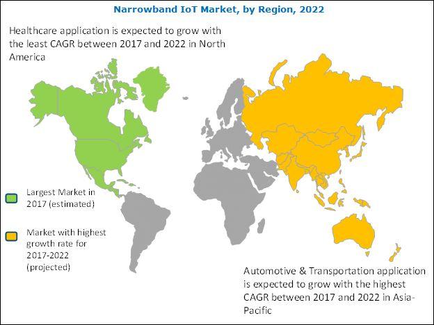 Narrowband IoT Market