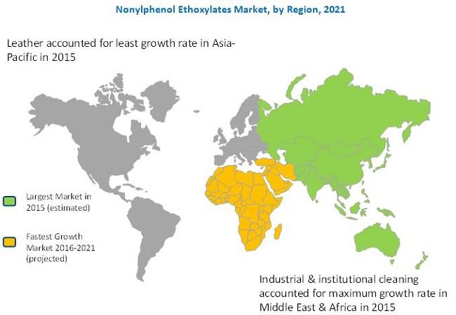 Nonylphenol Ethoxylates Market