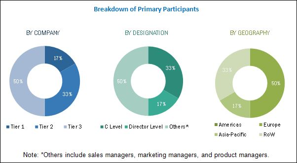 Terminal Automation Market Industry Analysis And Market