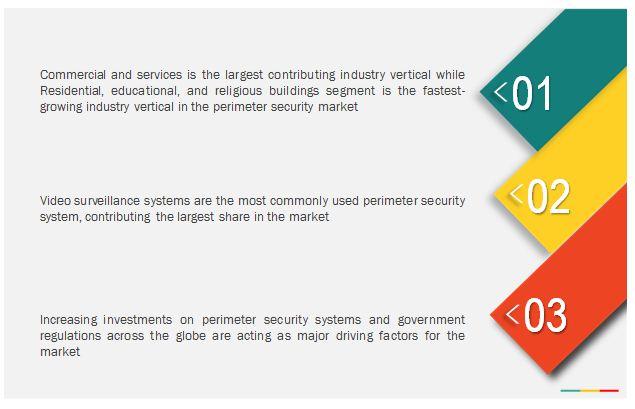 Perimeter Security Market