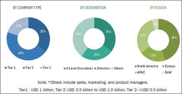 Power Over Ethernet Solutions Market