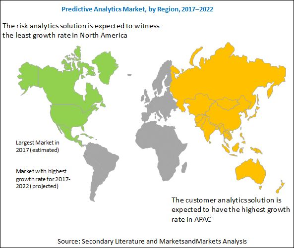 Predictive Analytics Market