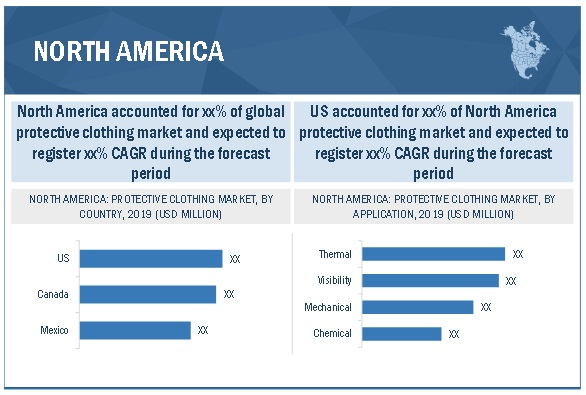 Protective Clothing Market by Region