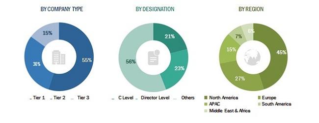 Refractories Market Size