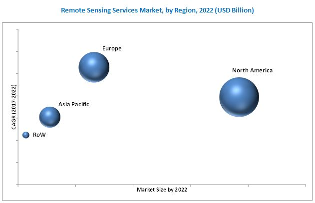 Remote Sensing Services Market