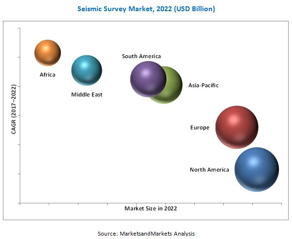 Seismic Survey Market