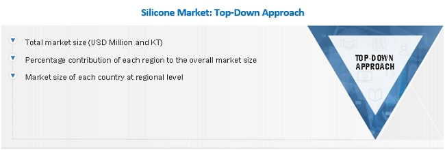 Silicone Market Top-Down Approach
