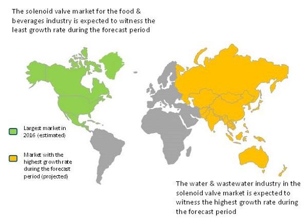 Solenoid valve Market
