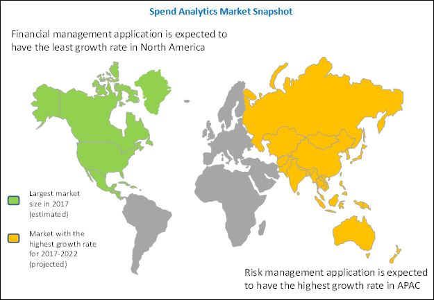 Spend Analytics Market