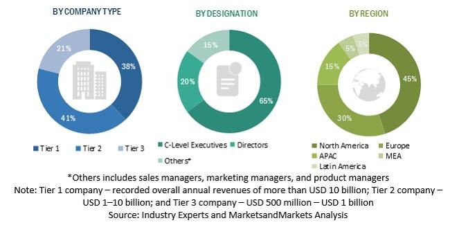 Sports Analytics Market Primary Profiles