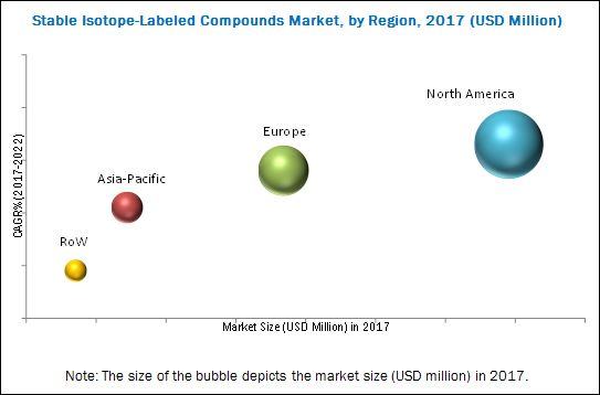 Stable Isotope Labelled Compounds Market-By Region
