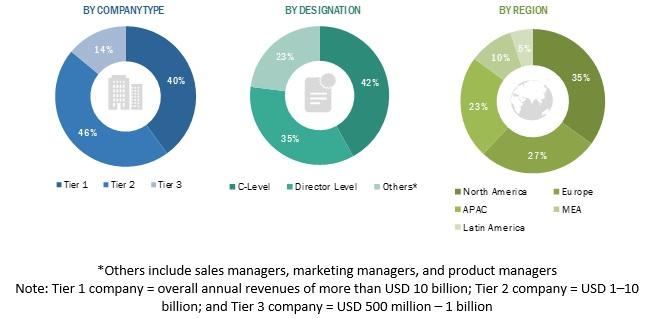 Student Information System Market