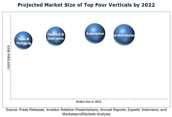 Surface Inspection Market