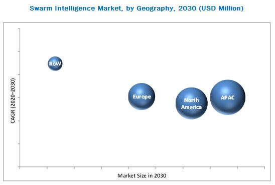 Swarm Intelligence Market