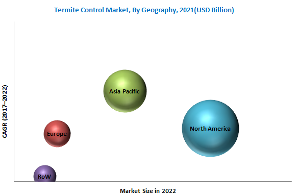 Termite Control Market