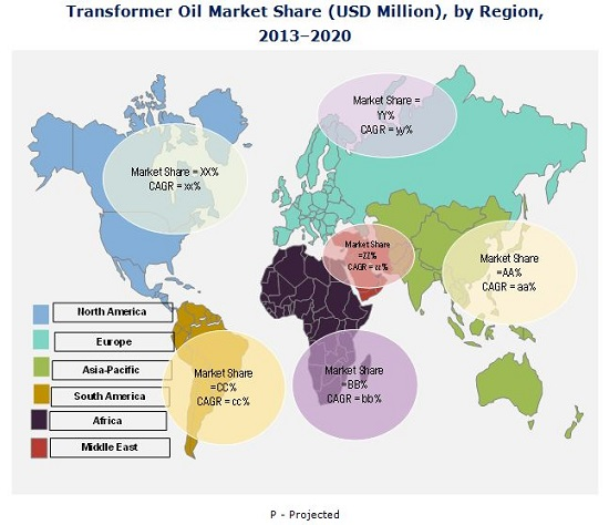 oil markets global A variety of factors are increasingly critical to today's and tomorrow's oil market let me illustrate just a few.