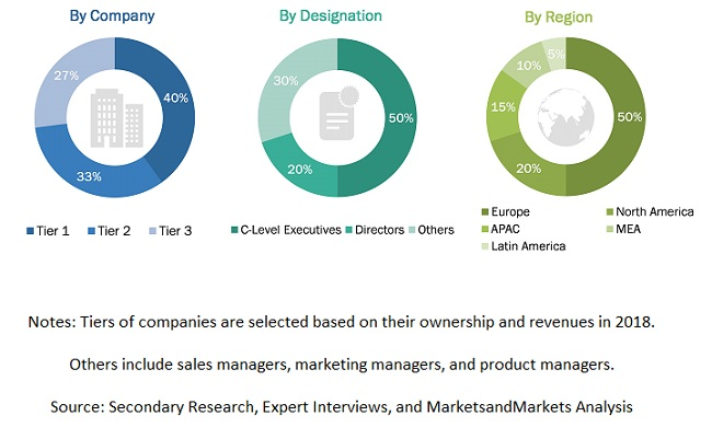 Transportation Composites Market Size, and Share