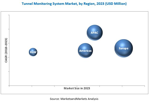 Tunnel Monitoring System Market