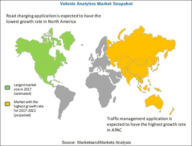 Vehicle Analytics Market