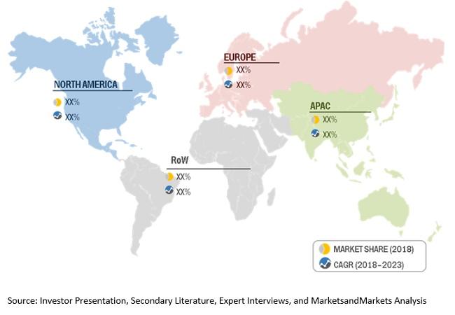 Virtual Router Market