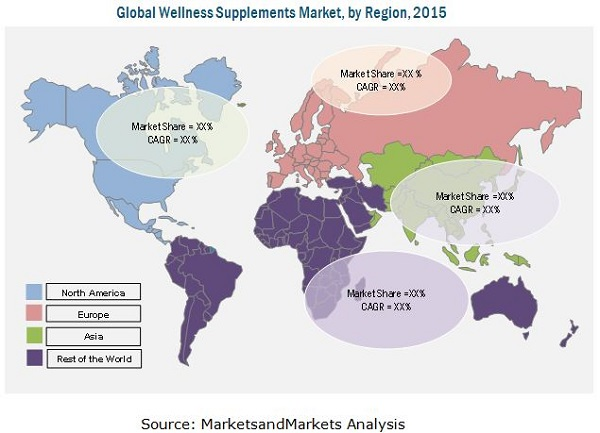 Wellness Supplements Market | Growing at a CAGR of 6 4