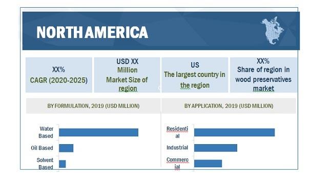 Wood Preservatives Market By Region