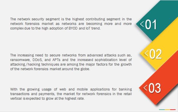 Network Forensics Market